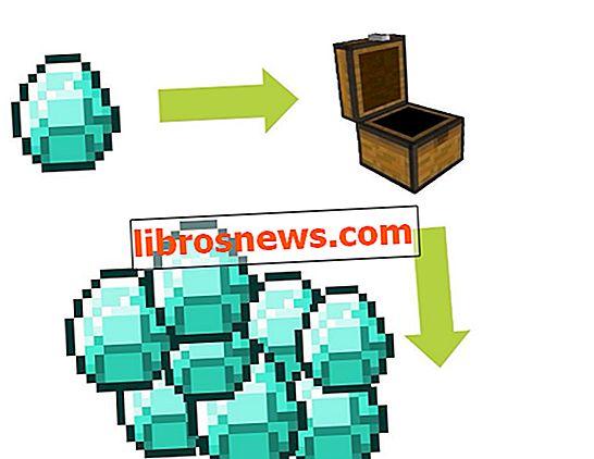 Glitch de duplicación fácil de Minecraft