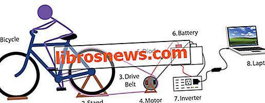 Bisiklet Jeneratörü Nasıl Yapılır